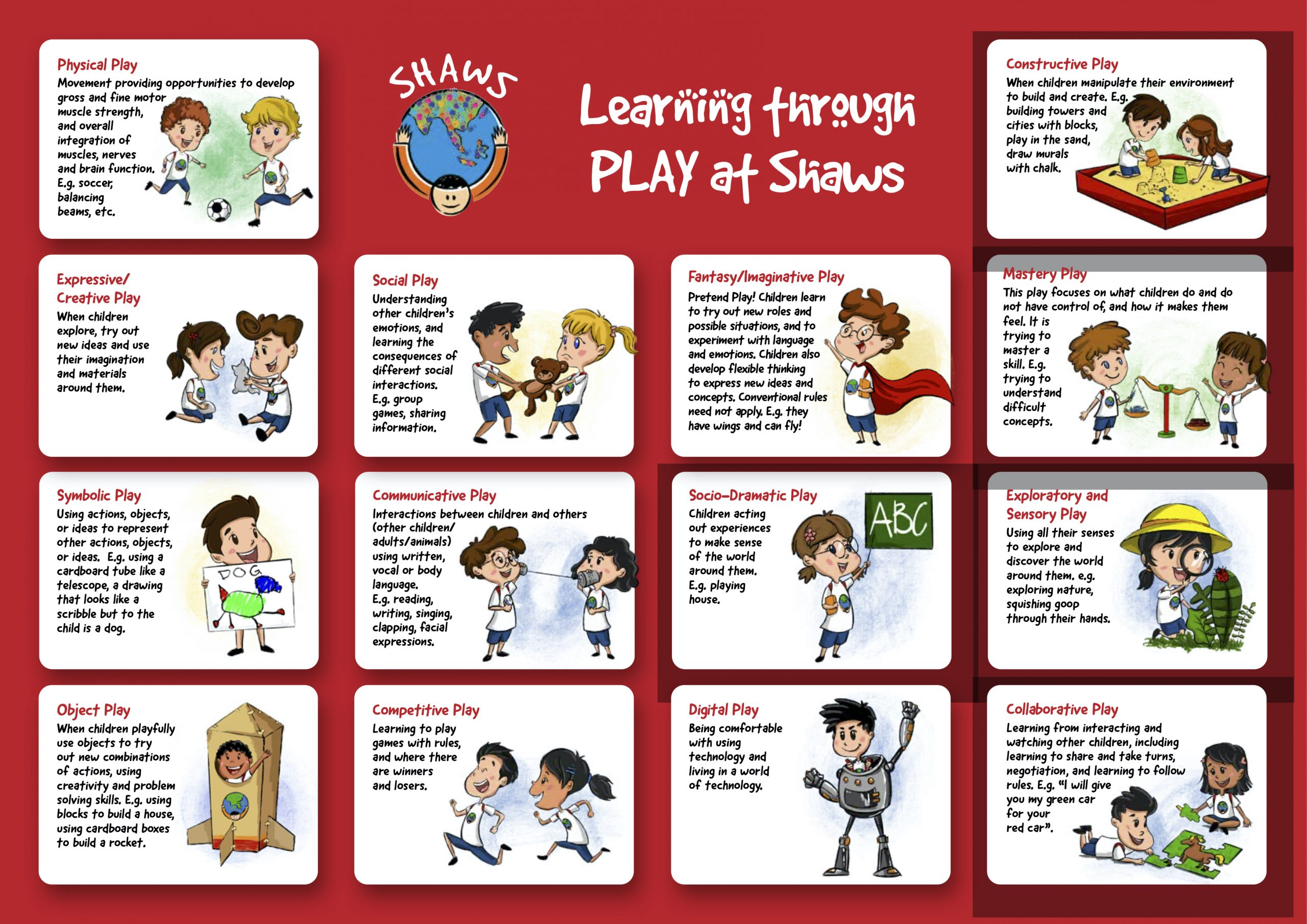 Learning through play at Shaws